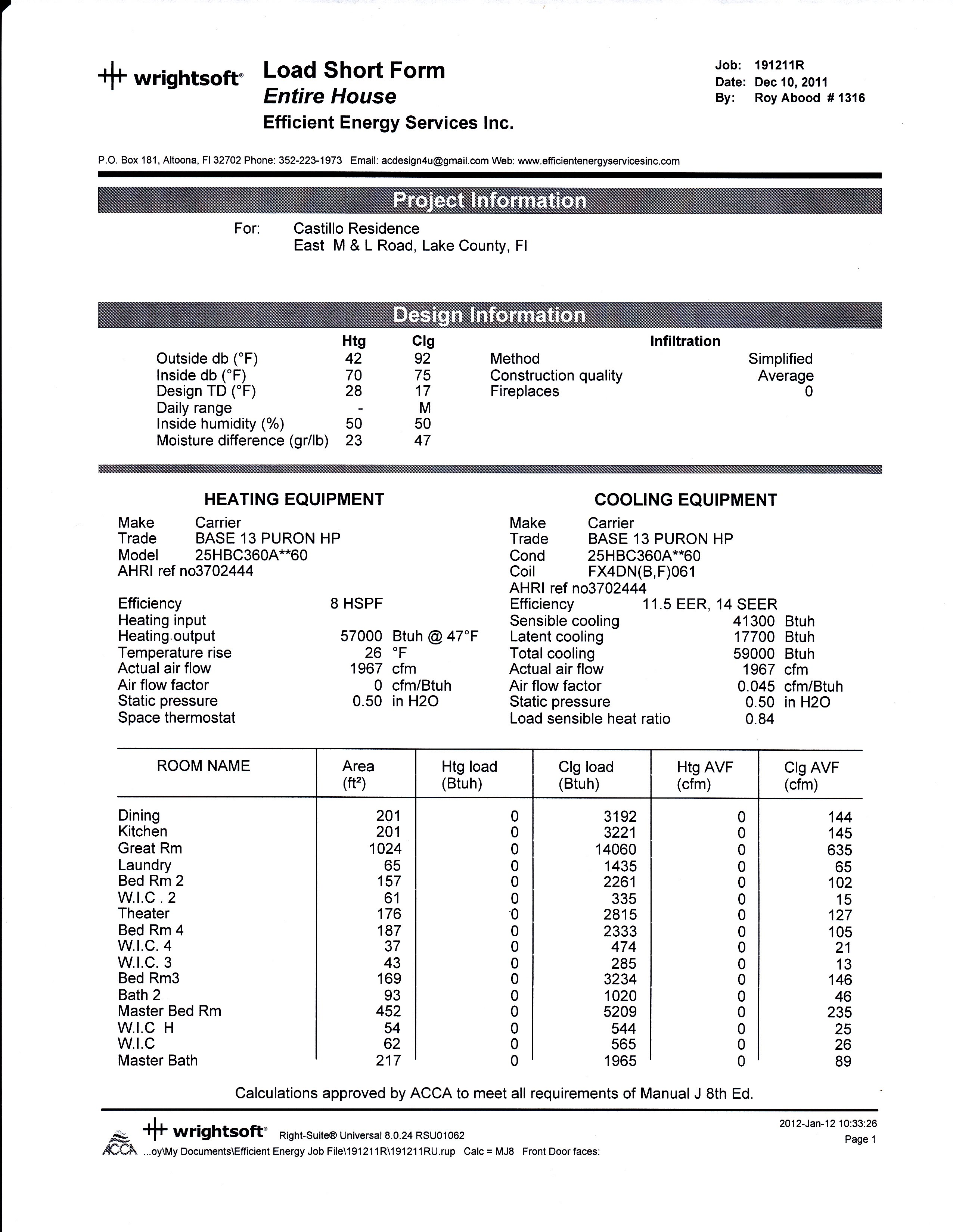 Cooling Loads Manual J - Efficient Energy Services Inc.352-669 ...